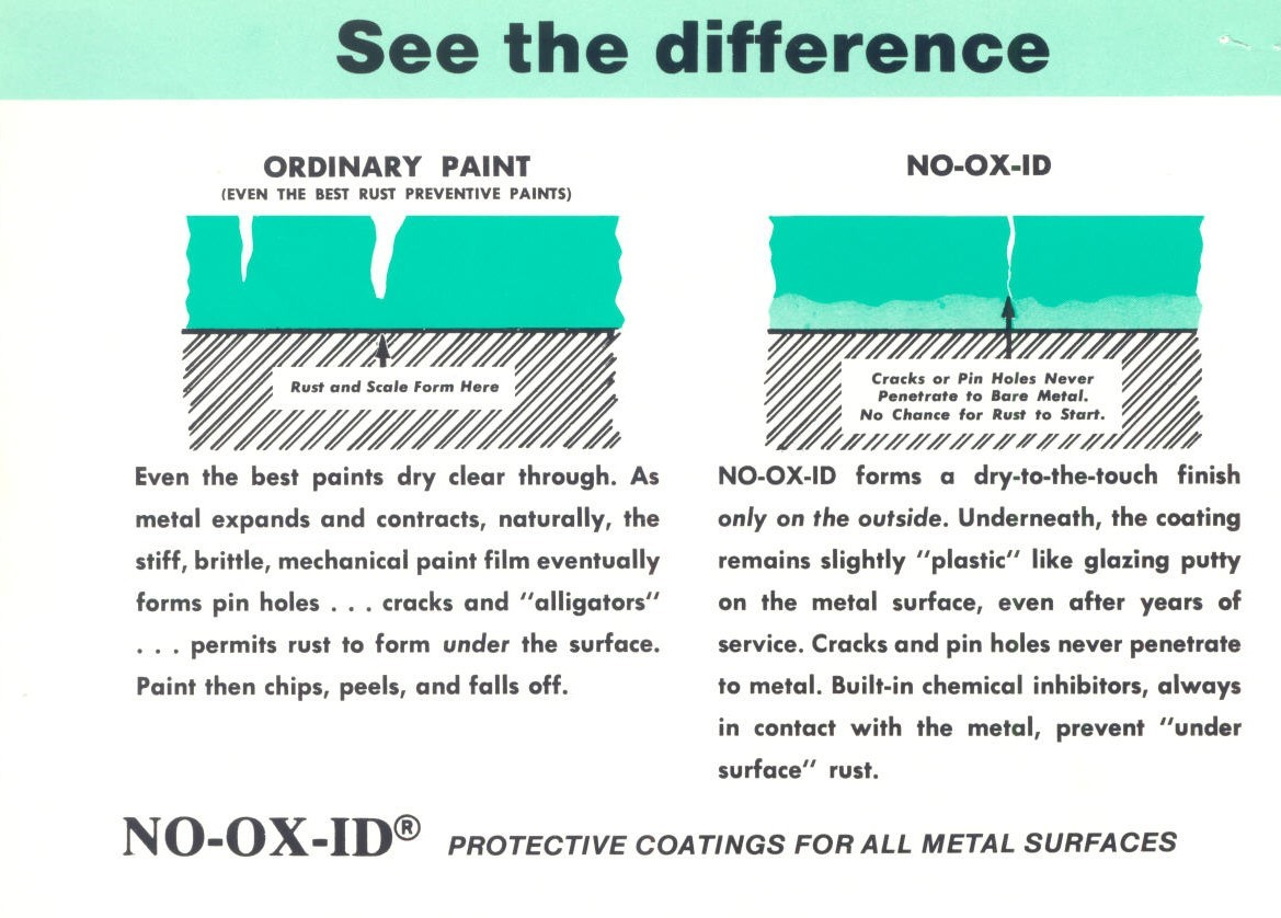 NO-OX-ID protects metal surfaces
